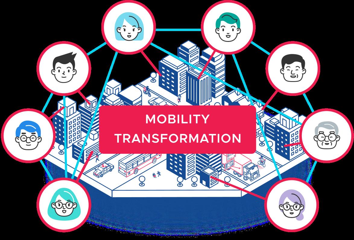 mobility transformation community