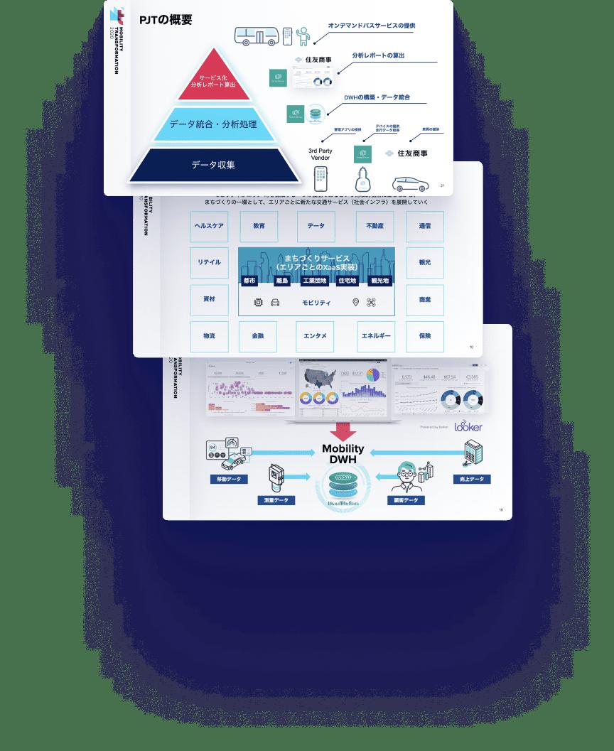 大手企業とスタートアップ企業の協業によるDX推進の事例 講義資料