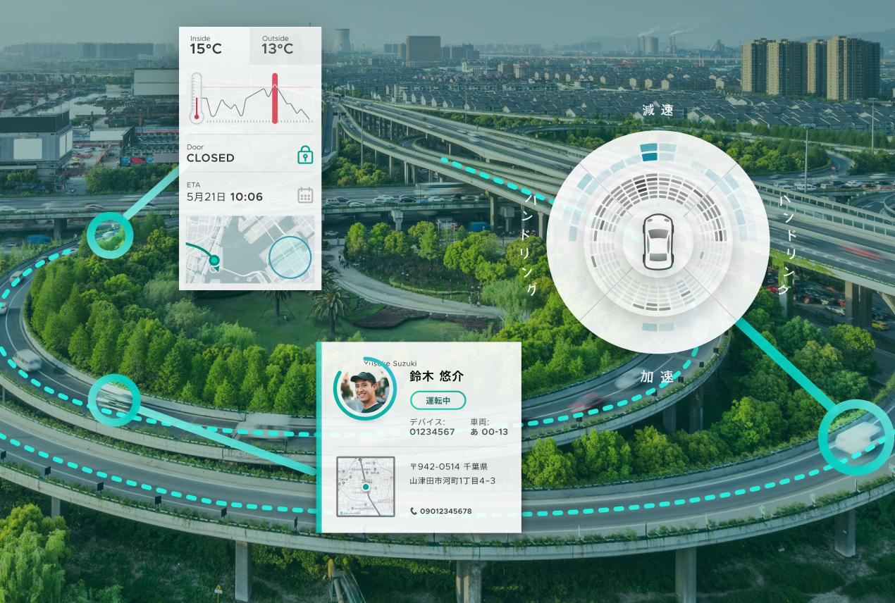 地域の交通課題を解決するMaaSの取組みについて